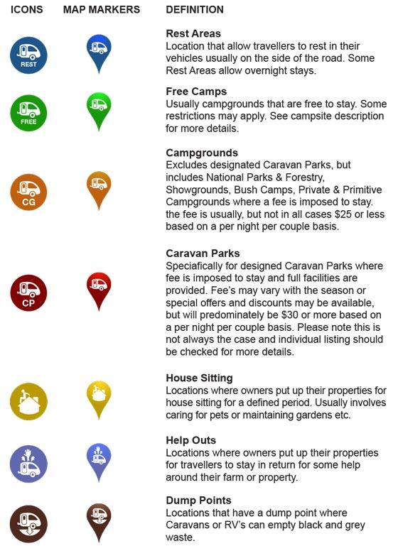 , Full Range Camping Directory