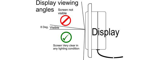 h2f-fm-display-3
