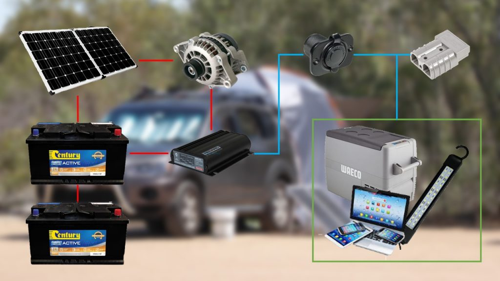 Battery World Designs and Installs Dual Battery System