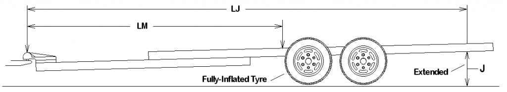 Caravan Jacks Inflated Tyres