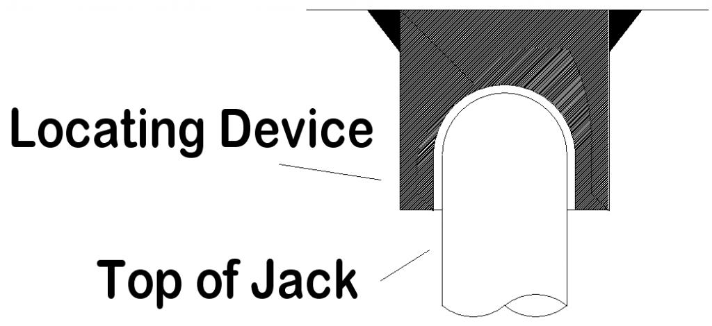 Locating a caravan jack