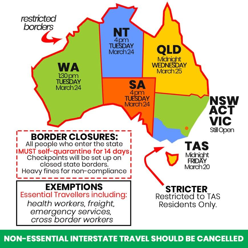 australia-border-closures